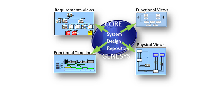 System Design Repository